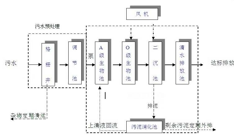 http://www.youjiguifangshui.com/uploads/allimg/170718/1-1FGQ0260H20.png